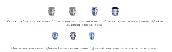 Кнопкові змащувальні ніпелі